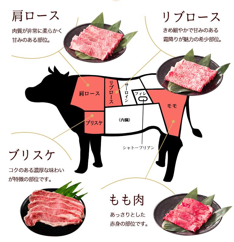 「神戸牛のA5等級」兵庫県のブランド牛とは?|牛肉のお取り寄せ